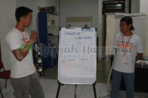 Presentasi permasalahan cabang (challange inventory) dari RHI Bali
