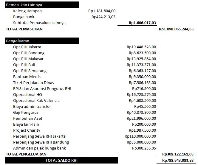 Lap keuangan januari 2018(2)